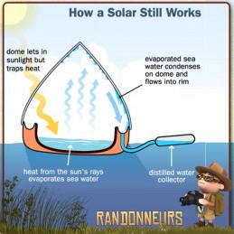 Distillateur Solaire Aquadome traitement de l'eau non potable en eau potable grâce à la distillation solaire
